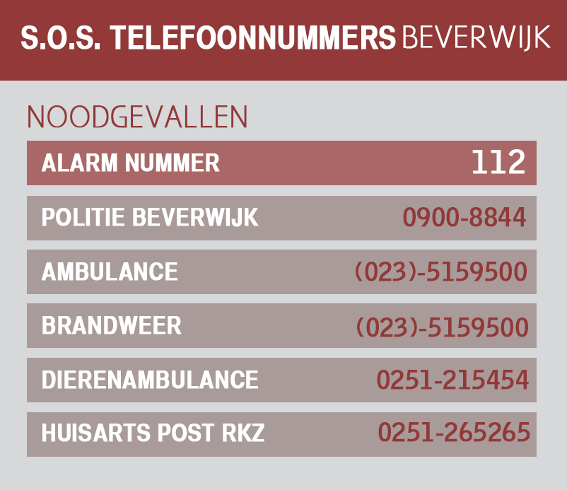 Sos-telefoonnummers